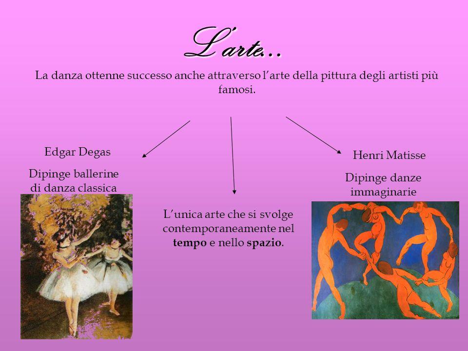 Larte… La danza ottenne successo anche attraverso larte della pittura degli artisti più famosi. Edgar Degas Dipinge ballerine di danza classica Henri