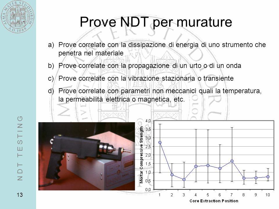 13 Prove NDT per murature N D T T E S T I N G a)Prove correlate con la dissipazione di energia di uno strumento che penetra nel materiale b)Prove correlate con la propagazione di un urto o di un onda c)Prove correlate con la vibrazione stazionaria o transiente d)Prove correlate con parametri non meccanici quali la temperatura, la permeabilità elettrica o magnetica, etc.