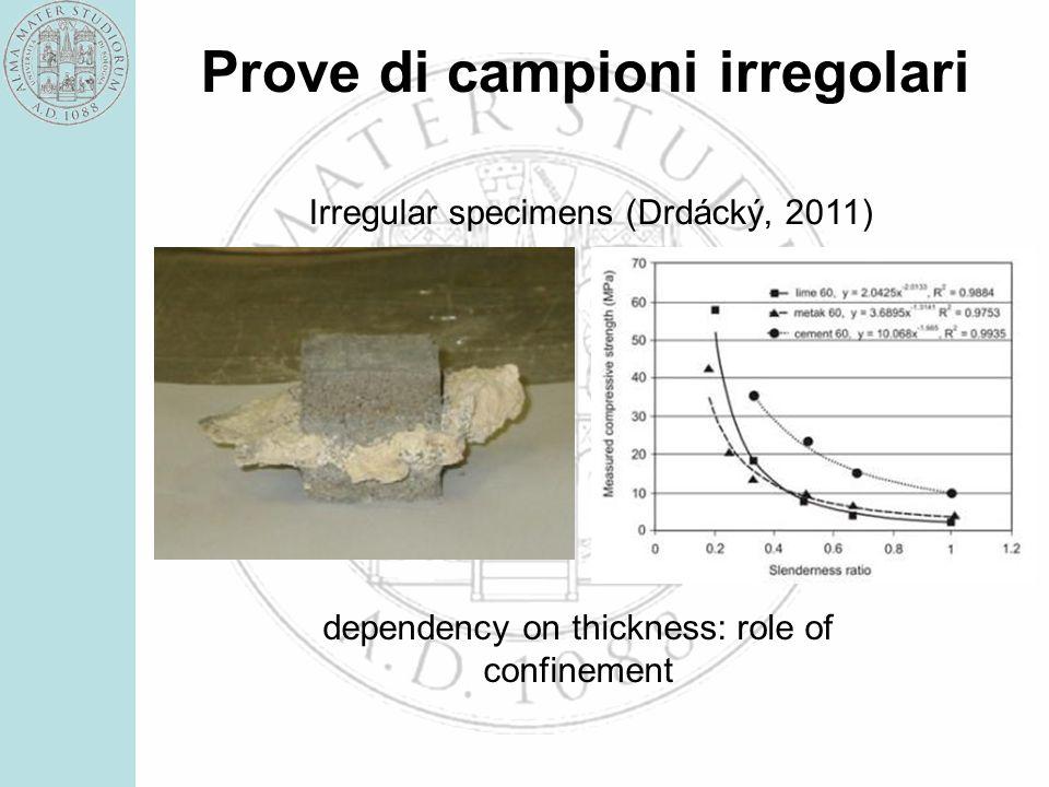 Prove di campioni irregolari Irregular specimens (Drdácký, 2011) dependency on thickness: role of confinement
