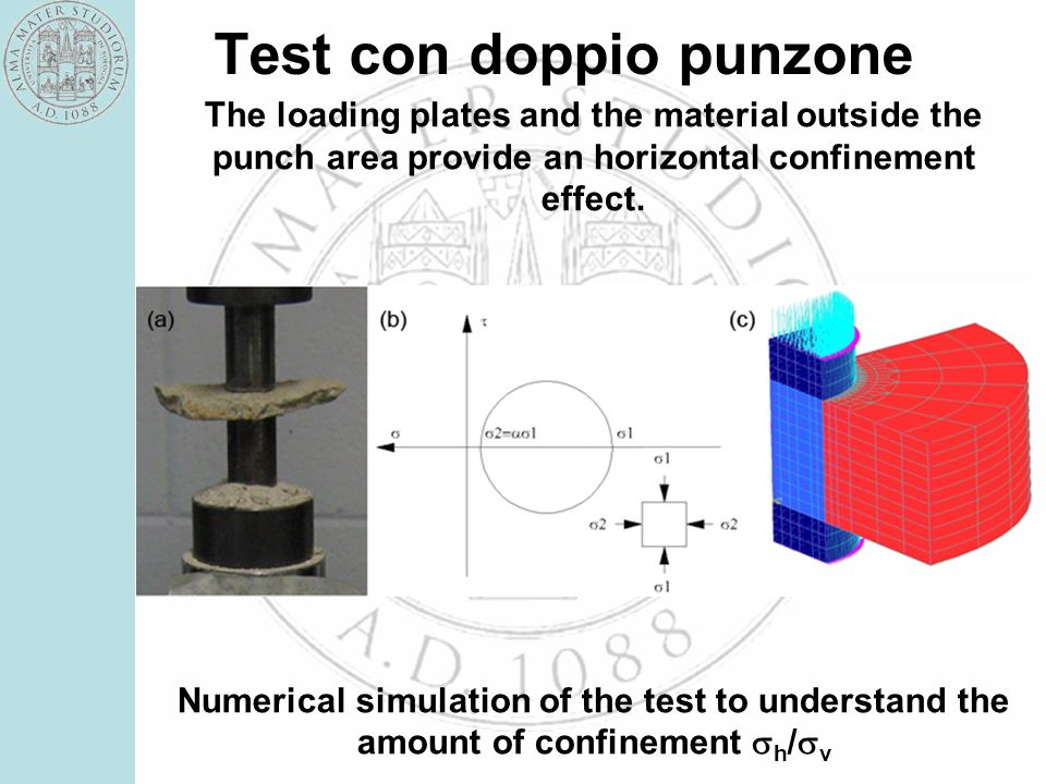 Test con doppio punzone The loading plates and the material outside the punch area provide an horizontal confinement effect. Numerical simulation of t