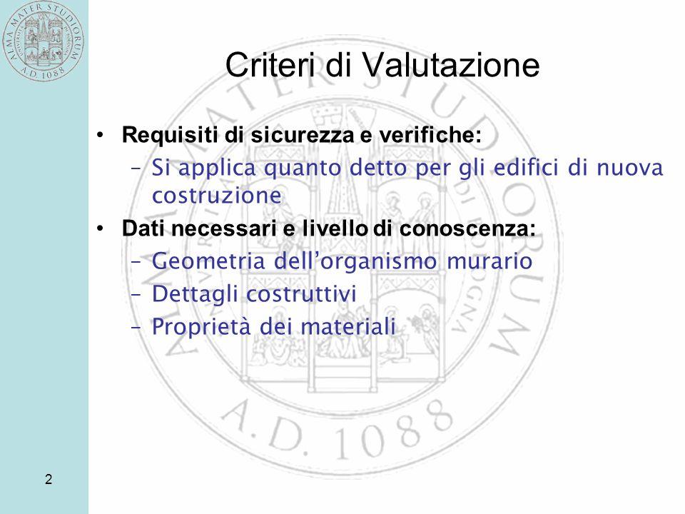 2 Criteri di Valutazione Requisiti di sicurezza e verifiche: –Si applica quanto detto per gli edifici di nuova costruzione Dati necessari e livello di