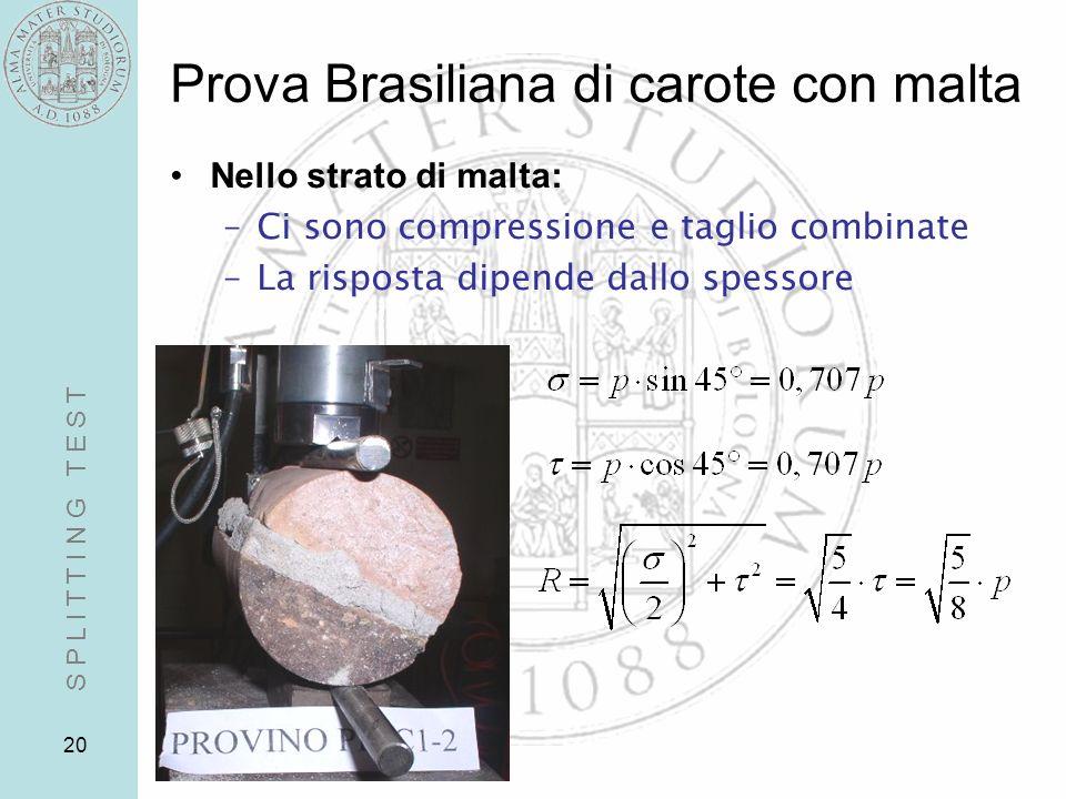 20 Prova Brasiliana di carote con malta Nello strato di malta: –Ci sono compressione e taglio combinate –La risposta dipende dallo spessore S P L I T