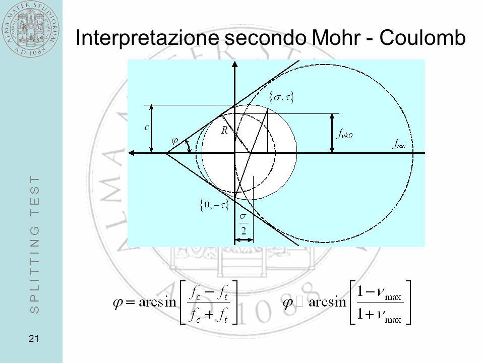 21 Interpretazione secondo Mohr - Coulomb S P L I T T I N G T E S T