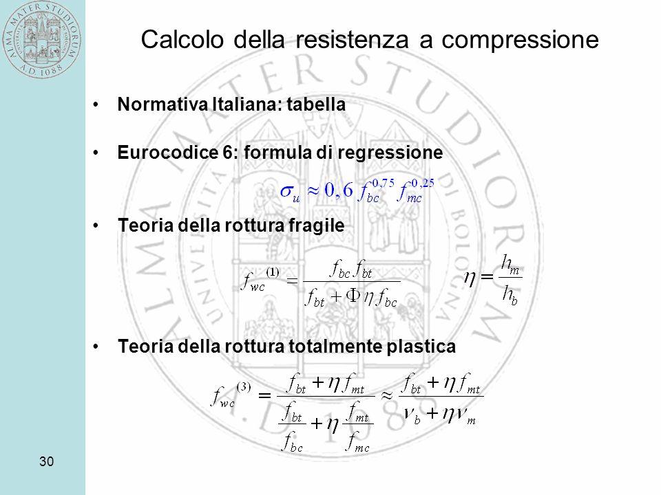 30 Calcolo della resistenza a compressione Normativa Italiana: tabella Eurocodice 6: formula di regressione Teoria della rottura fragile Teoria della