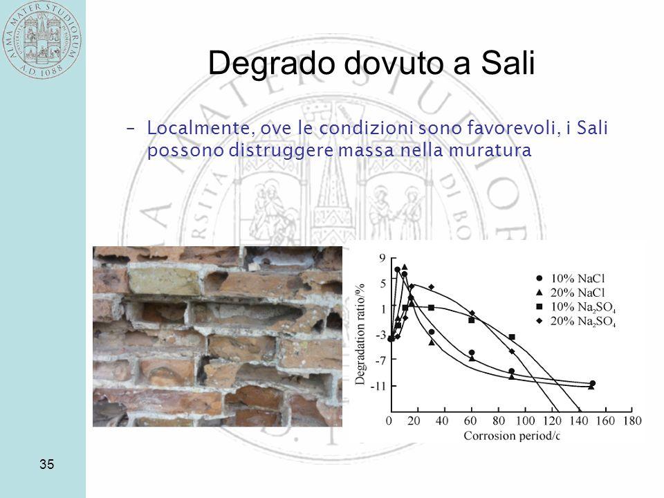 35 Degrado dovuto a Sali –Localmente, ove le condizioni sono favorevoli, i Sali possono distruggere massa nella muratura