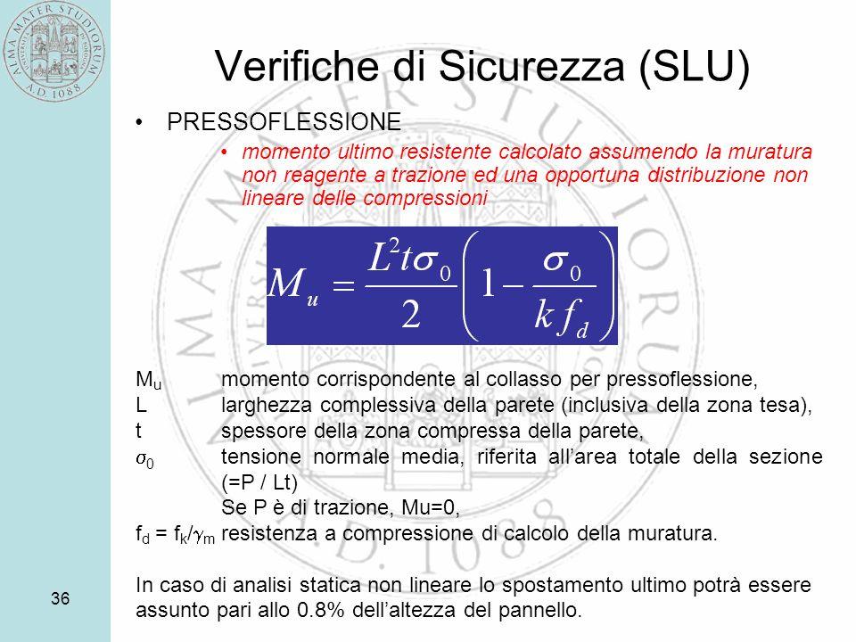 36 Verifiche di Sicurezza (SLU) PRESSOFLESSIONE momento ultimo resistente calcolato assumendo la muratura non reagente a trazione ed una opportuna dis