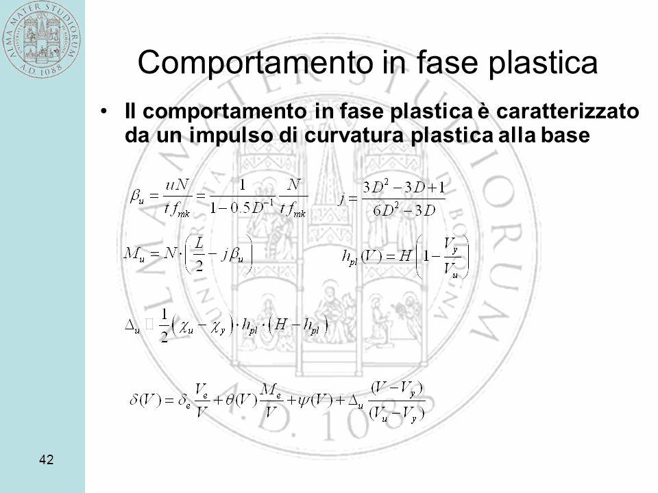 42 Comportamento in fase plastica Il comportamento in fase plastica è caratterizzato da un impulso di curvatura plastica alla base