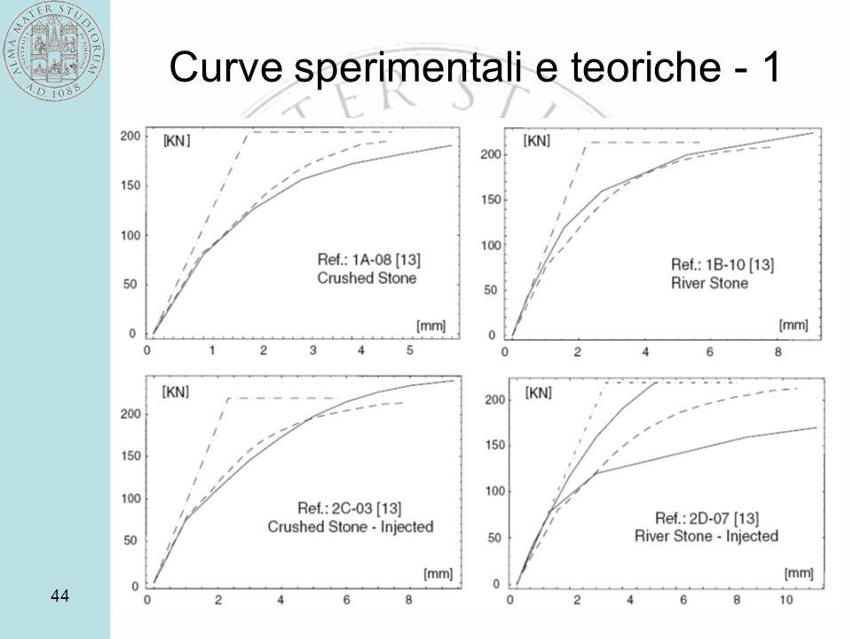 44 Curve sperimentali e teoriche - 1