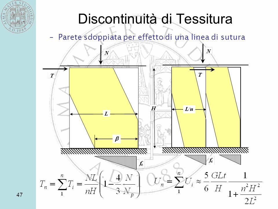 47 Discontinuità di Tessitura –Parete sdoppiata per effetto di una linea di sutura
