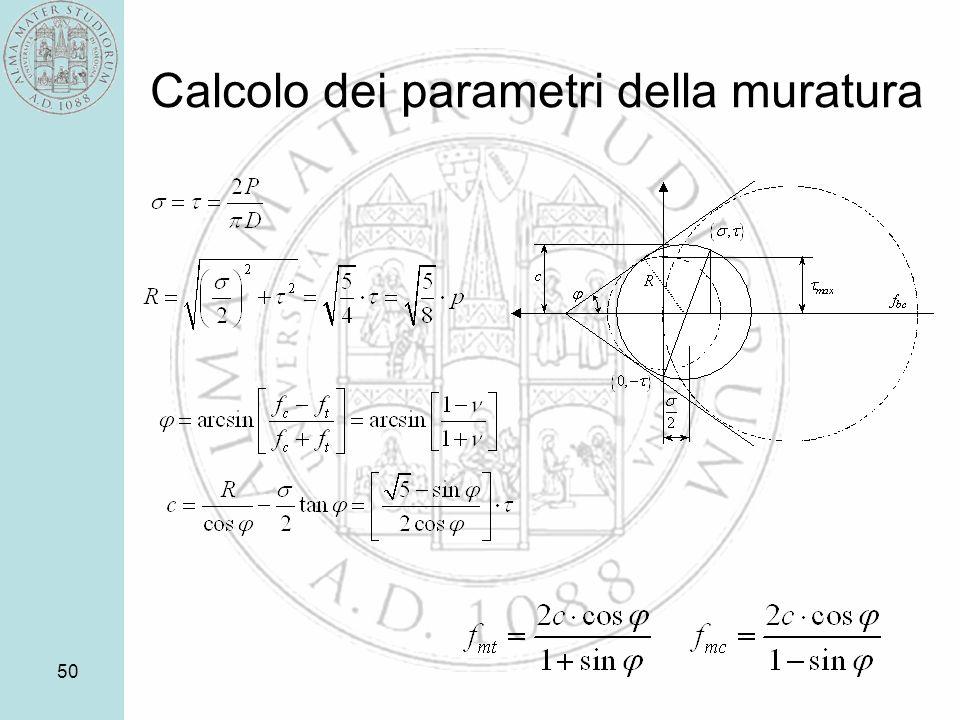 50 Calcolo dei parametri della muratura