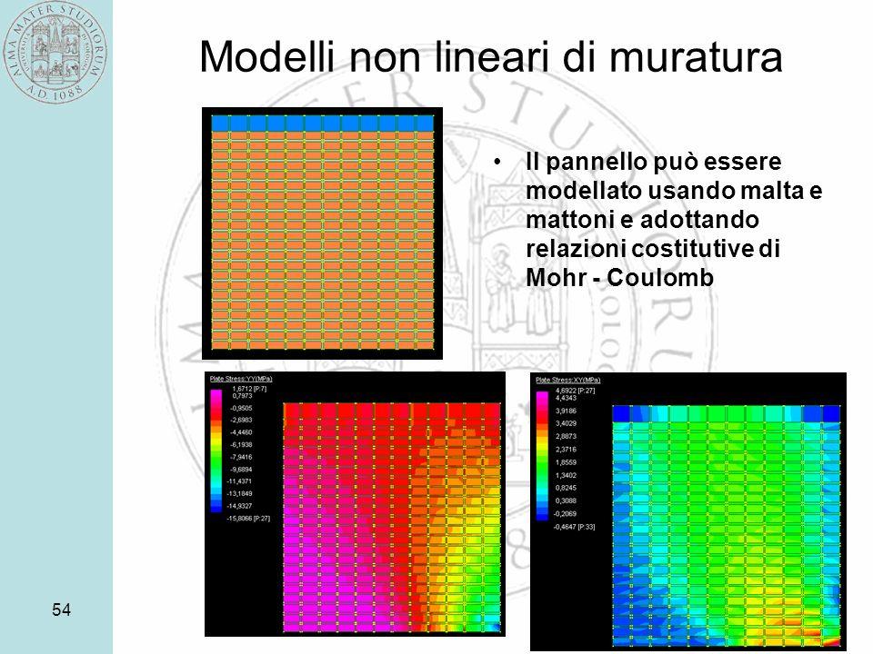 54 Modelli non lineari di muratura Il pannello può essere modellato usando malta e mattoni e adottando relazioni costitutive di Mohr - Coulomb