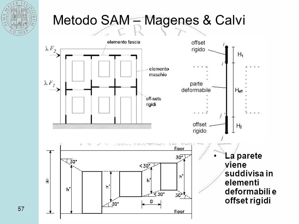 57 Metodo SAM – Magenes & Calvi La parete viene suddivisa in elementi deformabili e offset rigidi