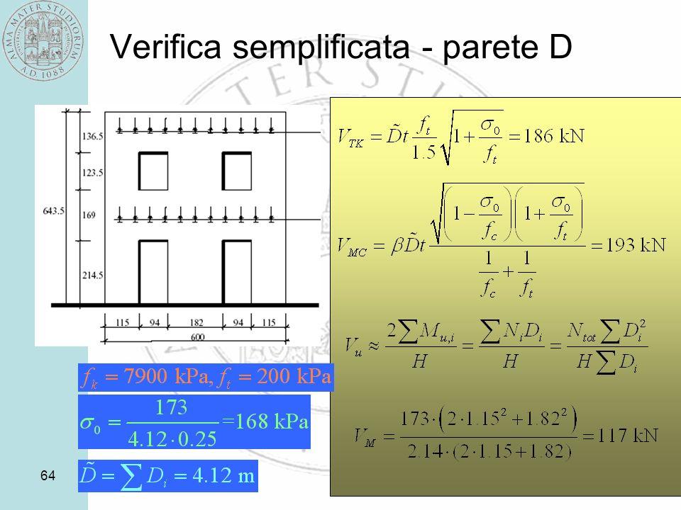 64 Verifica semplificata - parete D