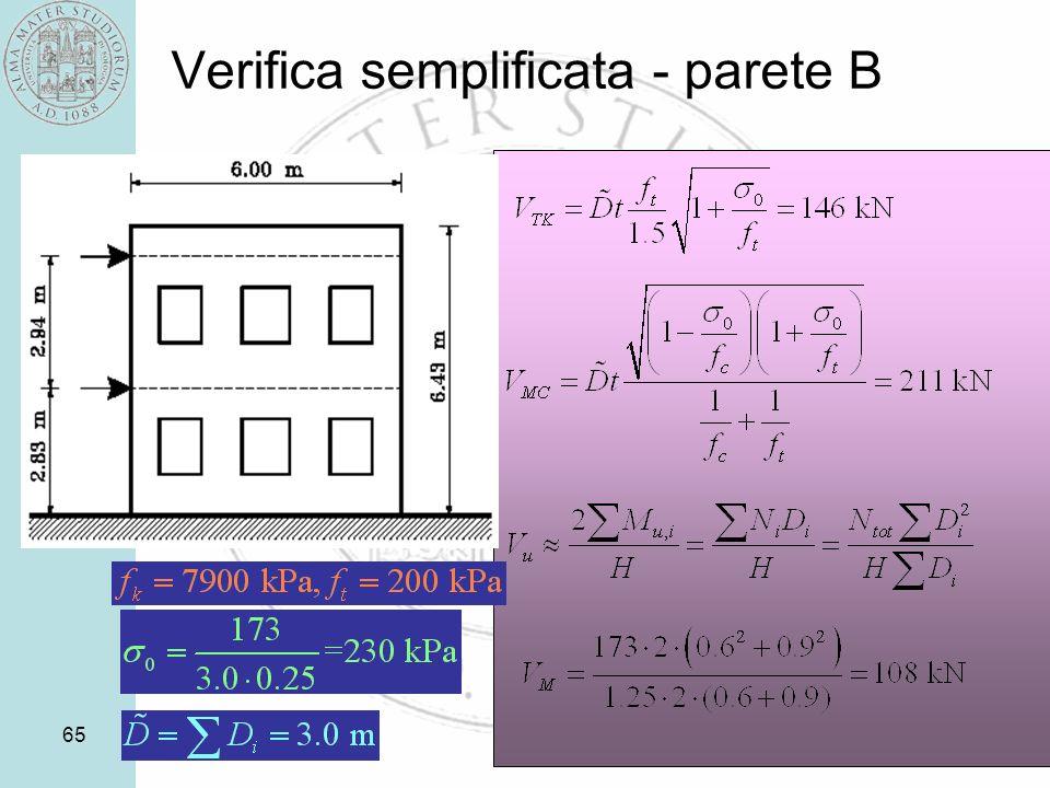 65 Verifica semplificata - parete B
