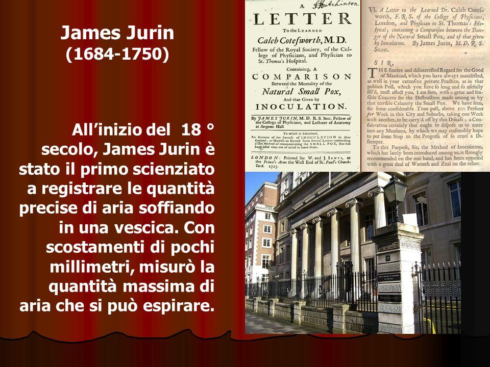 Allinizio del 18 ° secolo, James Jurin è stato il primo scienziato a registrare le quantità precise di aria soffiando in una vescica. Con scostamenti
