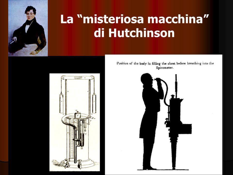 La misteriosa macchina di Hutchinson