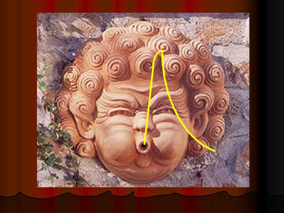 Cesare Marco Aurelio Antonino Augusto Roma 26 aprile 121 d.C.