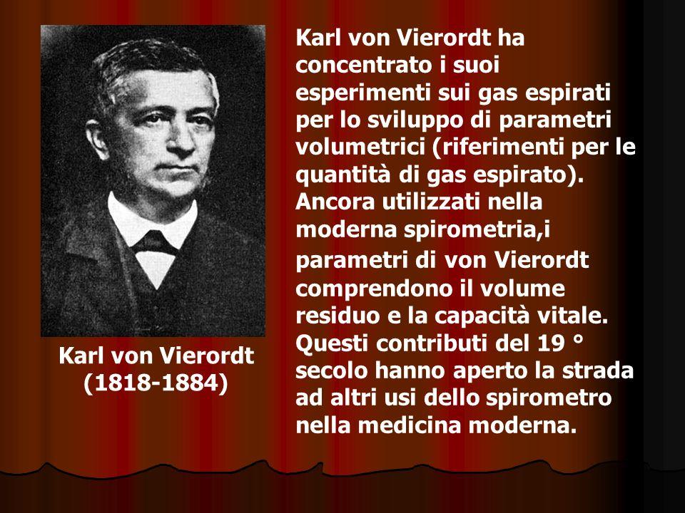 Karl von Vierordt (1818-1884) Karl von Vierordt ha concentrato i suoi esperimenti sui gas espirati per lo sviluppo di parametri volumetrici (riferimen