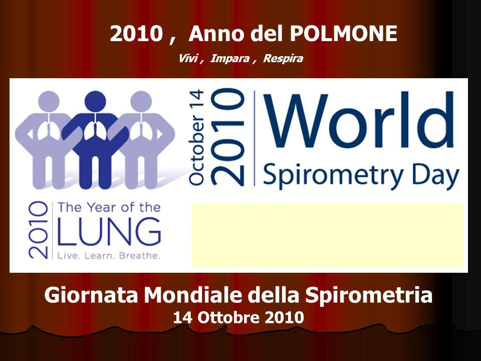 2010, Anno del POLMONE Giornata Mondiale della Spirometria 14 Ottobre 2010 Vivi, Impara, Respira