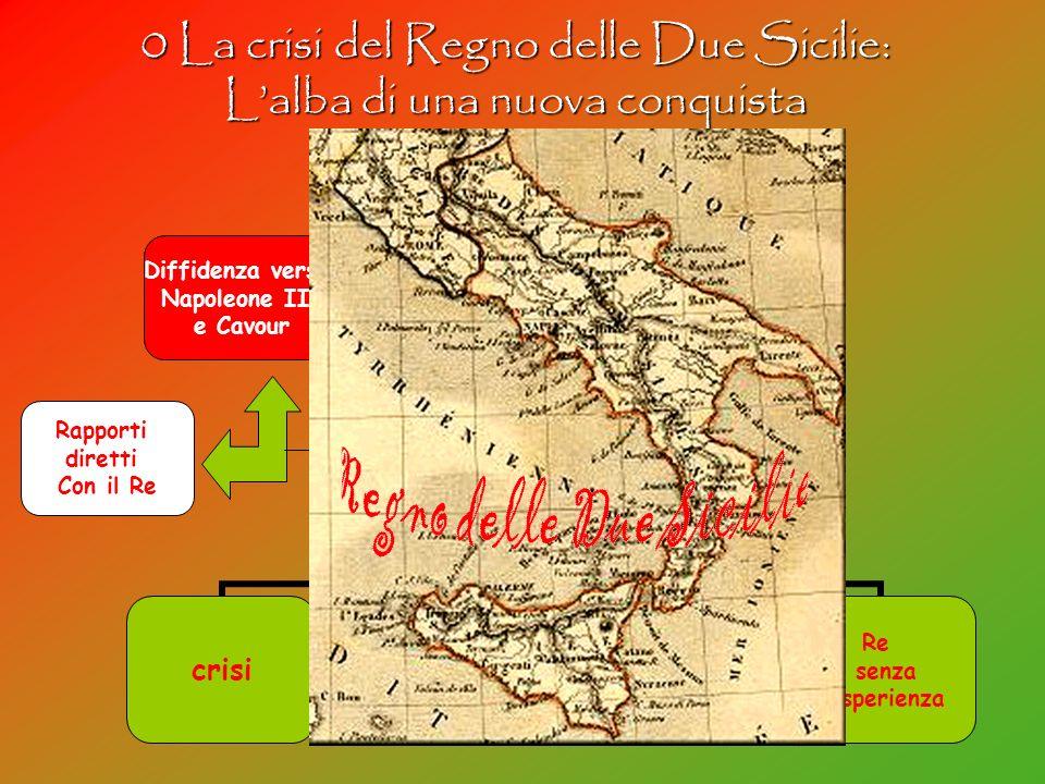 0 La crisi del Regno delle Due Sicilie: Lalba di una nuova conquista spedizione Regno Due Sicilie crisiRivolte contadine Paese isolato sul piano inter