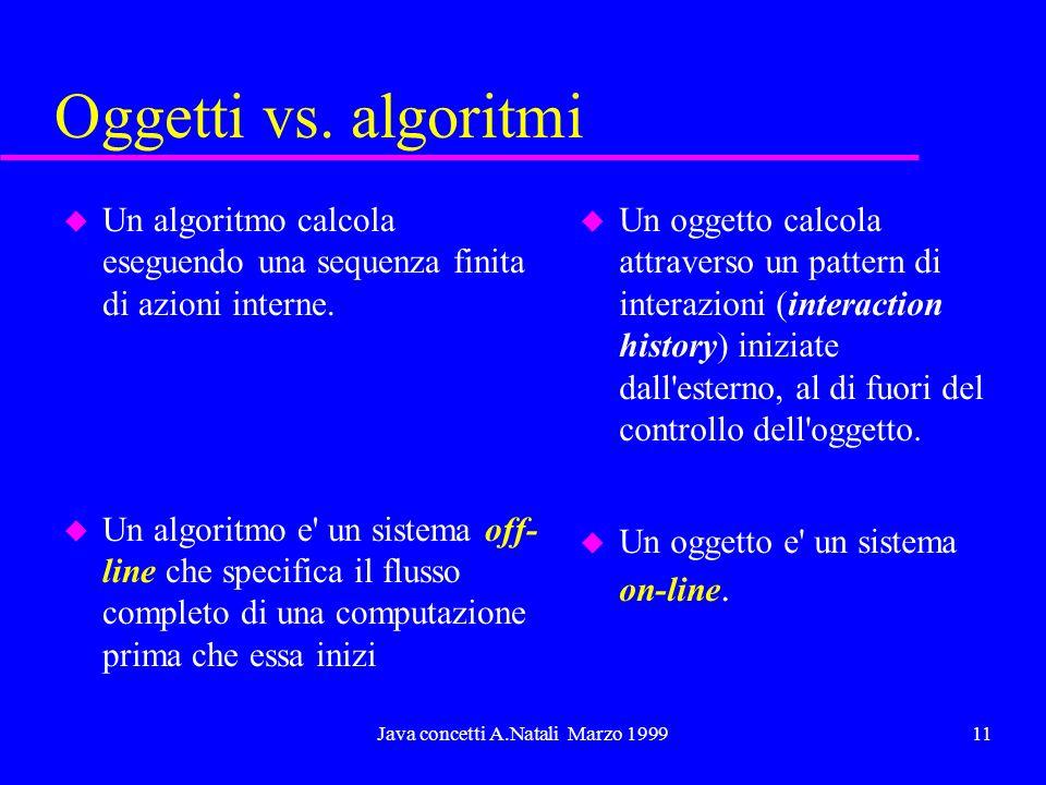 Java concetti A.Natali Marzo 199911 Oggetti vs. algoritmi u Un algoritmo calcola eseguendo una sequenza finita di azioni interne. u Un algoritmo e' un