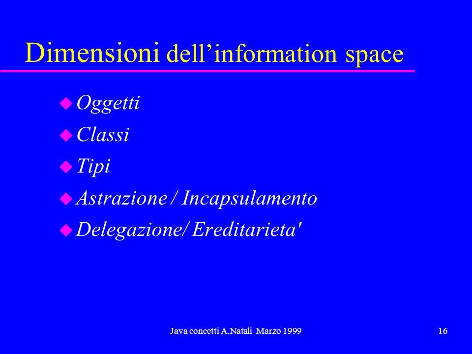 Java concetti A.Natali Marzo 199916 Dimensioni dellinformation space u Oggetti u Classi u Tipi u Astrazione / Incapsulamento u Delegazione/ Ereditarie