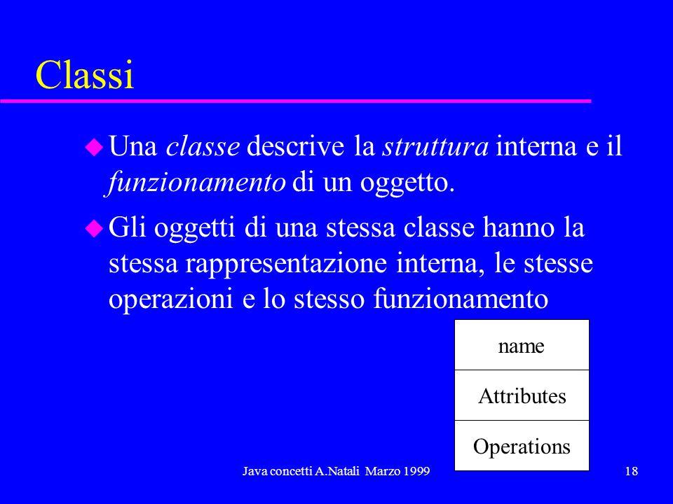 Java concetti A.Natali Marzo 199918 Classi u Una classe descrive la struttura interna e il funzionamento di un oggetto. u Gli oggetti di una stessa cl