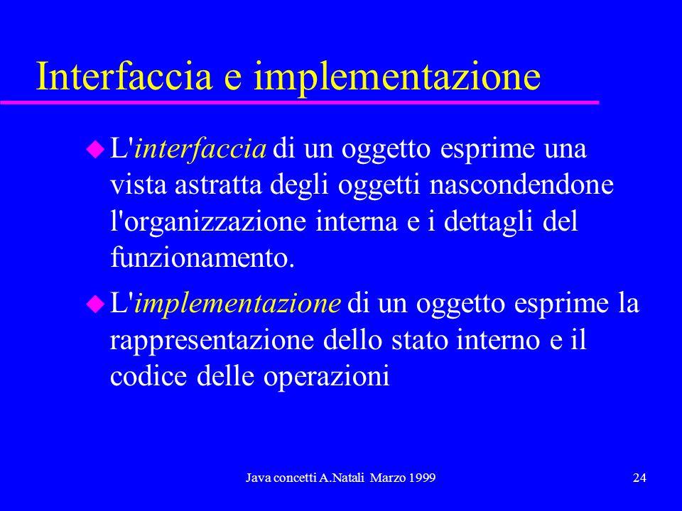 Java concetti A.Natali Marzo 199924 Interfaccia e implementazione u L interfaccia di un oggetto esprime una vista astratta degli oggetti nascondendone l organizzazione interna e i dettagli del funzionamento.