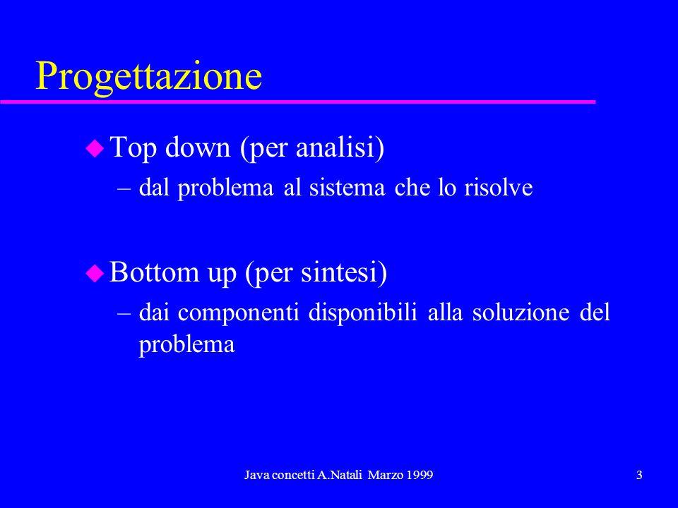 Java concetti A.Natali Marzo 19993 Progettazione u Top down (per analisi) –dal problema al sistema che lo risolve u Bottom up (per sintesi) –dai componenti disponibili alla soluzione del problema