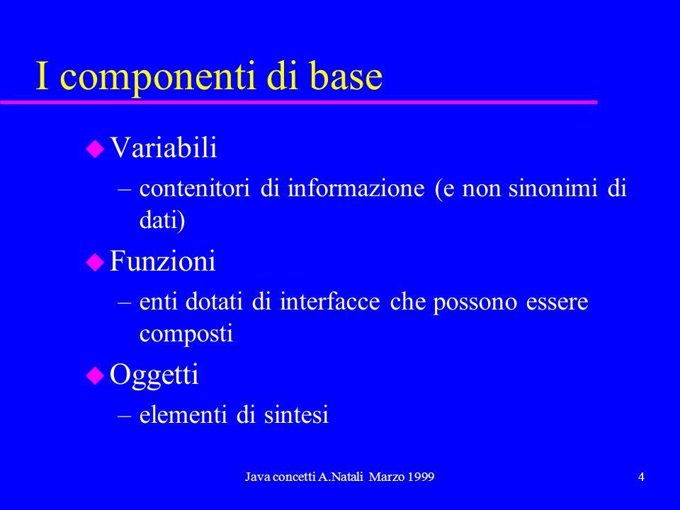 Java concetti A.Natali Marzo 19994 I componenti di base u Variabili –contenitori di informazione (e non sinonimi di dati) u Funzioni –enti dotati di interfacce che possono essere composti u Oggetti –elementi di sintesi