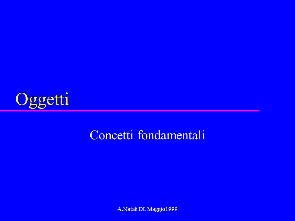 A.Natali DL Maggio1999 Oggetti Concetti fondamentali