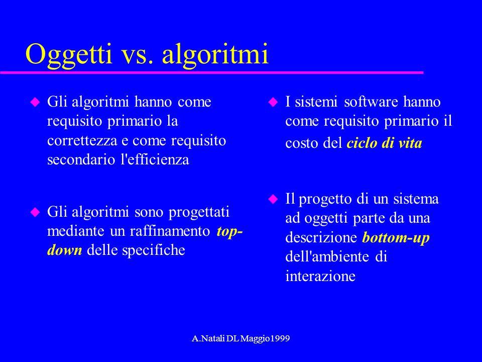 A.Natali DL Maggio1999 Oggetti vs. algoritmi u Gli algoritmi hanno come requisito primario la correttezza e come requisito secondario l'efficienza u G