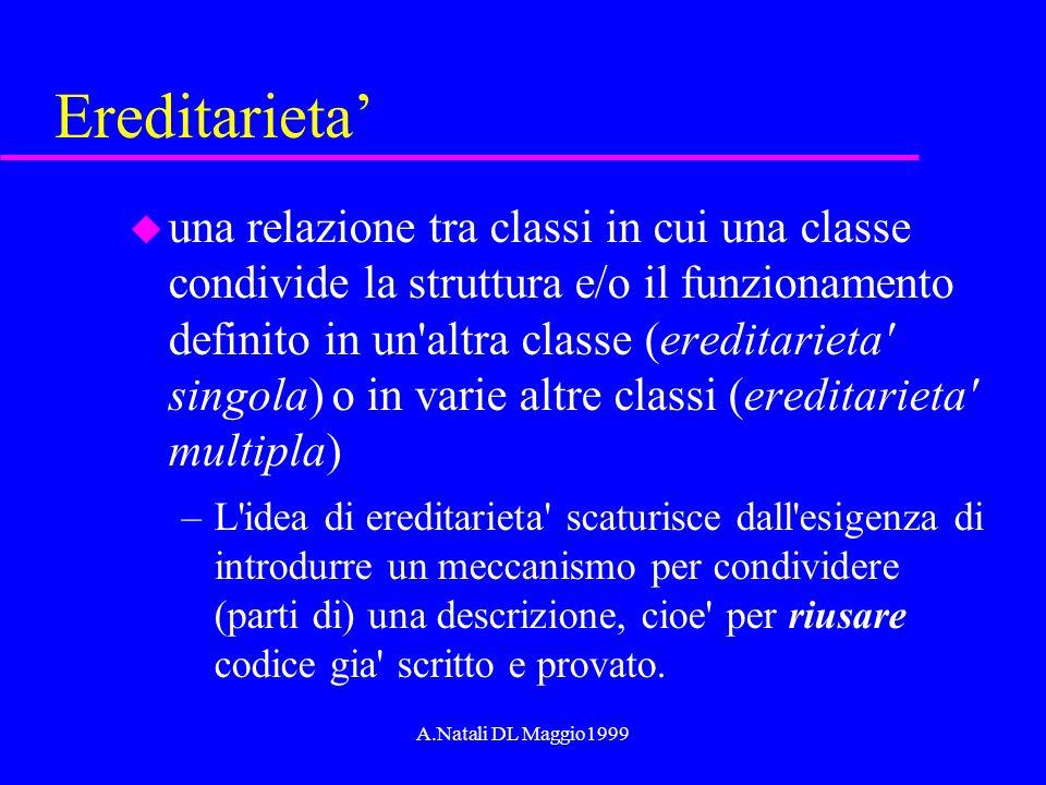 A.Natali DL Maggio1999 Ereditarieta u una relazione tra classi in cui una classe condivide la struttura e/o il funzionamento definito in un'altra clas