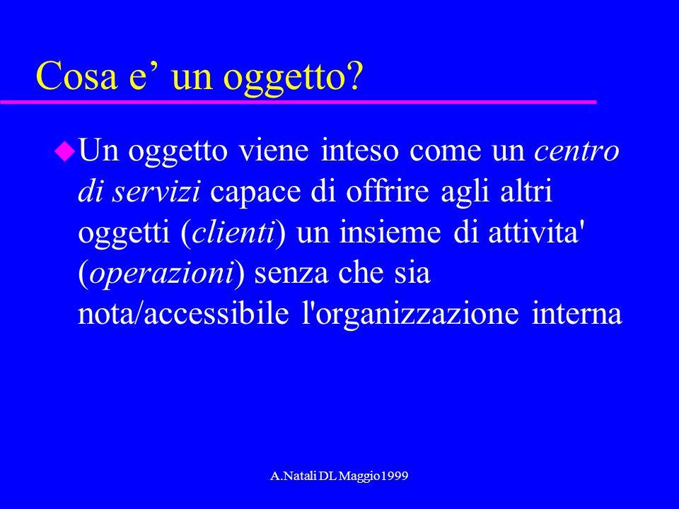 A.Natali DL Maggio1999 Cosa e un oggetto? u Un oggetto viene inteso come un centro di servizi capace di offrire agli altri oggetti (clienti) un insiem
