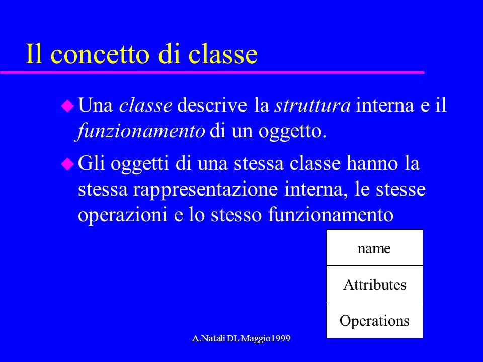 A.Natali DL Maggio1999 Il concetto di classe u Una classe descrive la struttura interna e il funzionamento di un oggetto. u Gli oggetti di una stessa