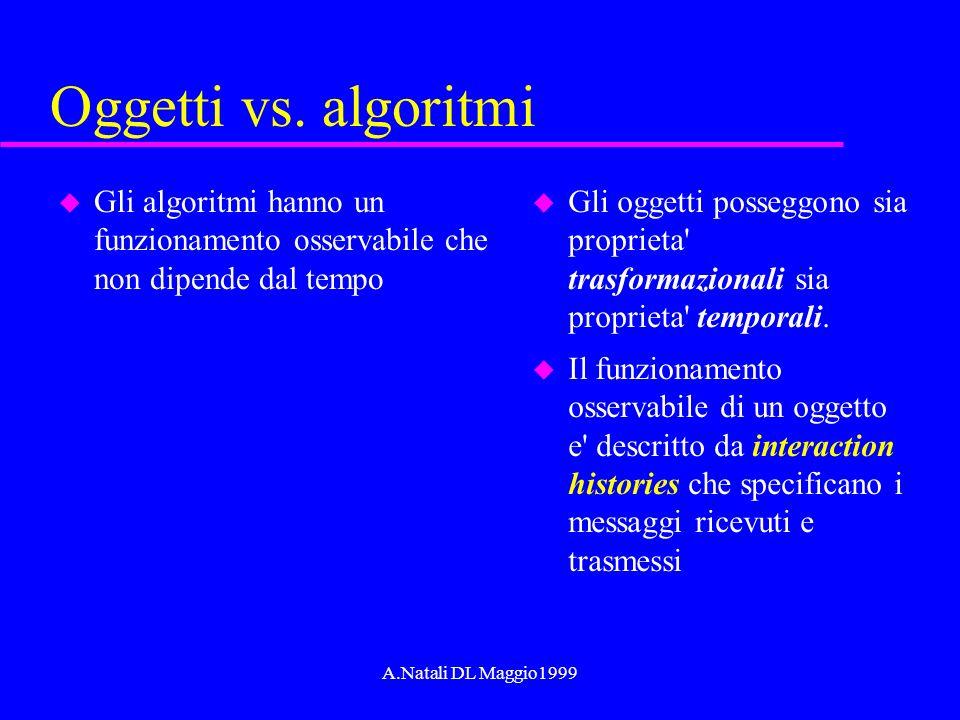 A.Natali DL Maggio1999 Oggetti vs. algoritmi u Gli algoritmi hanno un funzionamento osservabile che non dipende dal tempo u Gli oggetti posseggono sia