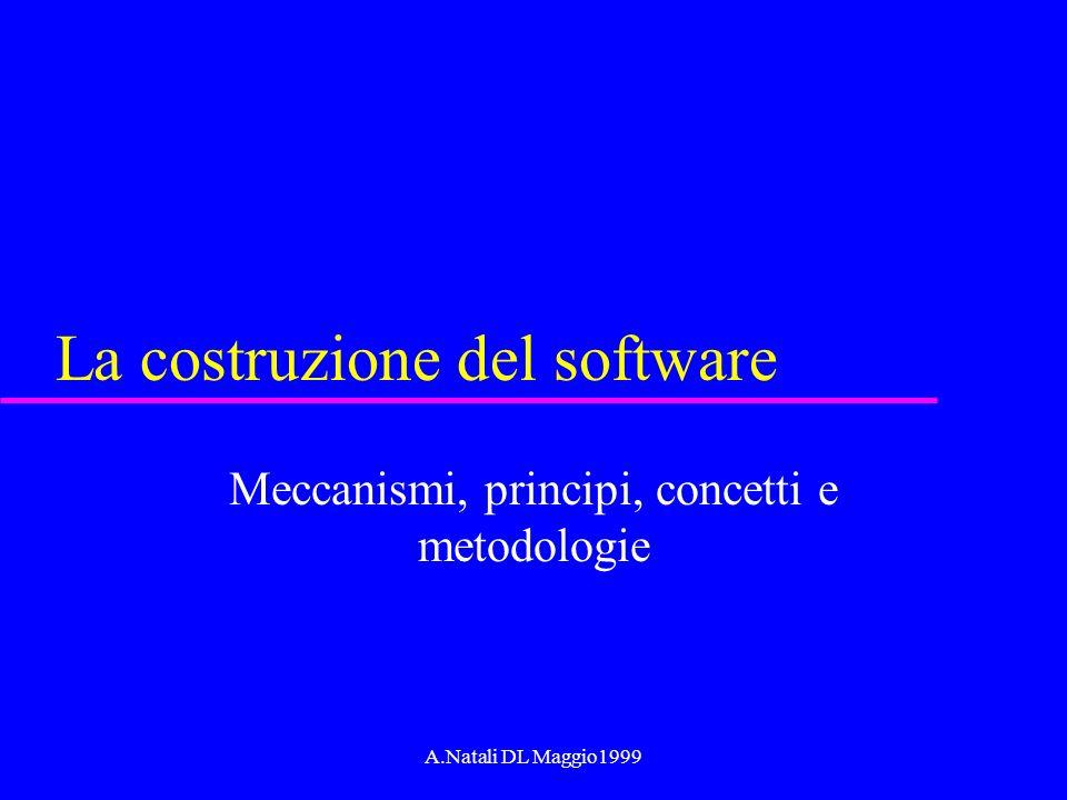 A.Natali DL Maggio1999 Il problema di fondo u Cosa caratterizza il passaggio dalla costruzione di un algoritmo alla costruzione di un sistema software.