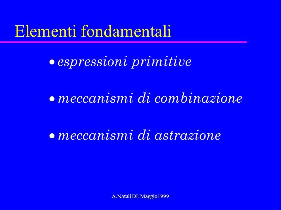 A.Natali DL Maggio1999 Elementi fondamentali espressioni primitive meccanismi di combinazione meccanismi di astrazione