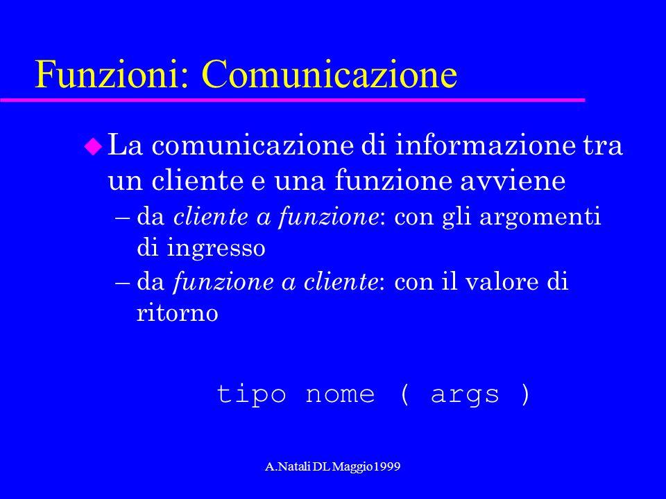 A.Natali DL Maggio1999 Funzioni: Comunicazione u La comunicazione di informazione tra un cliente e una funzione avviene –da cliente a funzione : con g