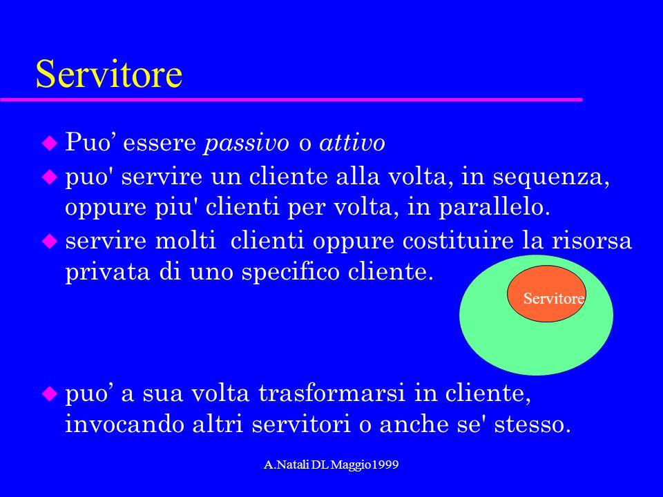 A.Natali DL Maggio1999 Servitore u Puo essere passivo o attivo u puo' servire un cliente alla volta, in sequenza, oppure piu' clienti per volta, in pa