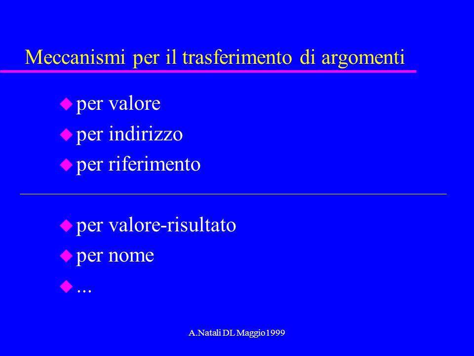 A.Natali DL Maggio1999 Meccanismi per il trasferimento di argomenti u per valore u per indirizzo u per riferimento u per valore-risultato u per nome u