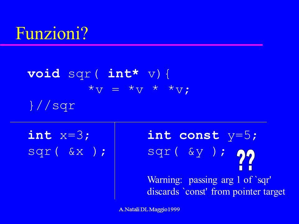 A.Natali DL Maggio1999 Funzioni? void sqr( int* v){ *v = *v * *v; }//sqr int x=3;int const y=5; sqr( &x );sqr( &y ); Warning: passing arg 1 of `sqr' d
