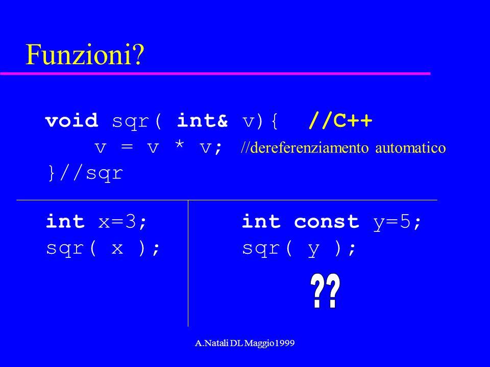 A.Natali DL Maggio1999 Funzioni? void sqr( int& v){ //C++ v = v * v; //dereferenziamento automatico }//sqr int x=3;int const y=5; sqr( x );sqr( y );