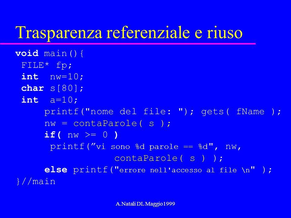 A.Natali DL Maggio1999 Trasparenza referenziale e riuso void main(){ FILE* fp; int nw=10; char s[80]; int a=10; printf(