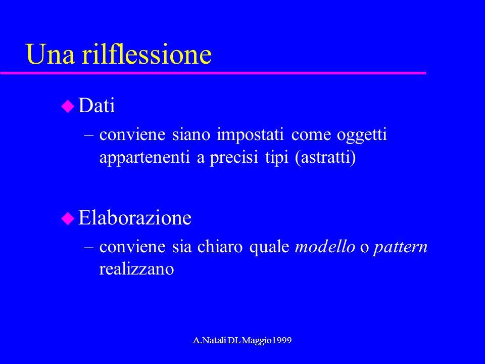 A.Natali DL Maggio1999 Una rilflessione u Dati –conviene siano impostati come oggetti appartenenti a precisi tipi (astratti) u Elaborazione –conviene