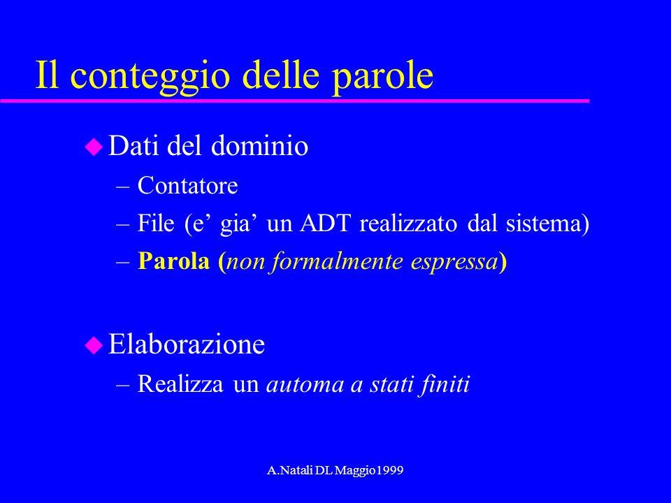 A.Natali DL Maggio1999 Il conteggio delle parole u Dati del dominio –Contatore –File (e gia un ADT realizzato dal sistema) –Parola (non formalmente es