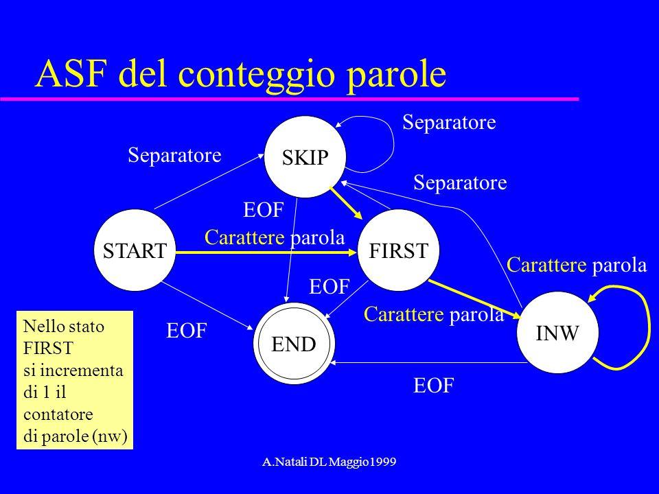 A.Natali DL Maggio1999 END ASF del conteggio parole START SKIP Separatore EOF FIRST Carattere parola INW Separatore Carattere parola Separatore EOF Ne