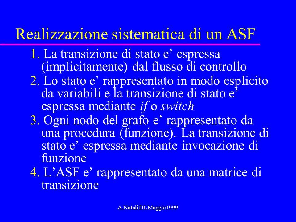 A.Natali DL Maggio1999 Realizzazione sistematica di un ASF 1. La transizione di stato e espressa (implicitamente) dal flusso di controllo 2. Lo stato