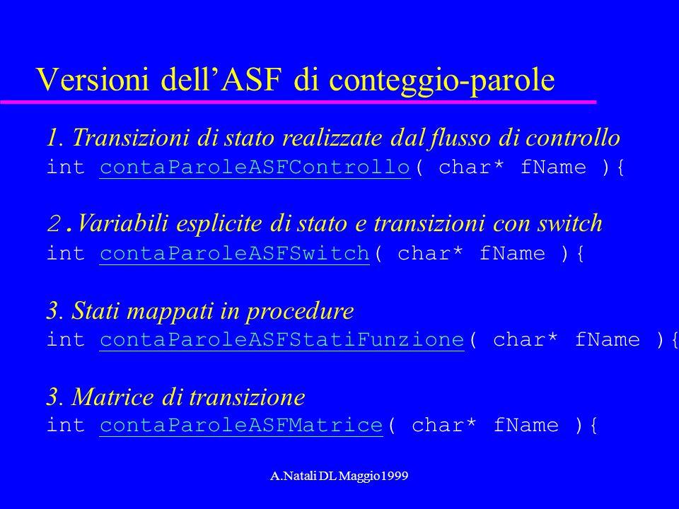 A.Natali DL Maggio1999 Versioni dellASF di conteggio-parole 1. Transizioni di stato realizzate dal flusso di controllo int contaParoleASFControllo( ch
