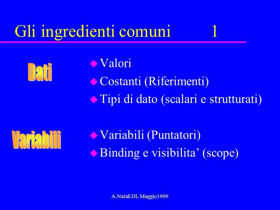 A.Natali DL Maggio1999 Gli ingredienti comuni1 u Valori u Costanti (Riferimenti) u Tipi di dato (scalari e strutturati) u Variabili (Puntatori) u Bind